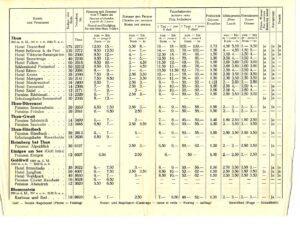 Preisliste aus dem offiziellen Hotelführer der Stadt Thun 1938